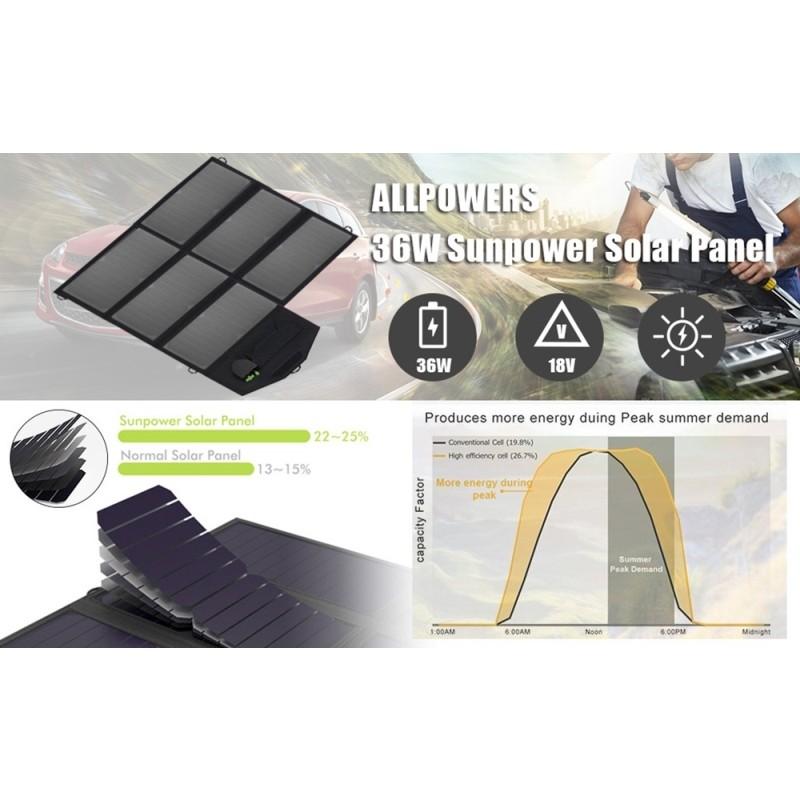 solcelle oplader til bærbar
