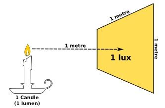 guide-4